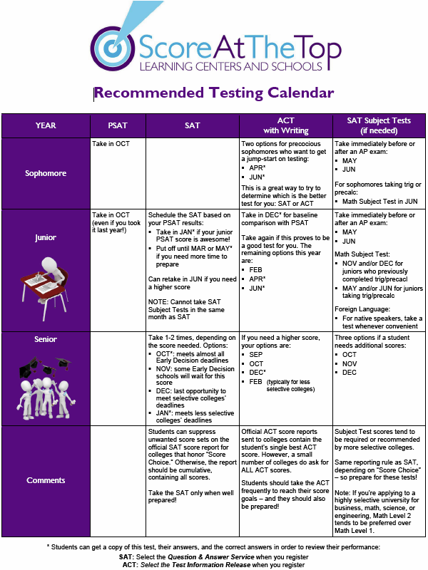 recommended-testing-calendar.png