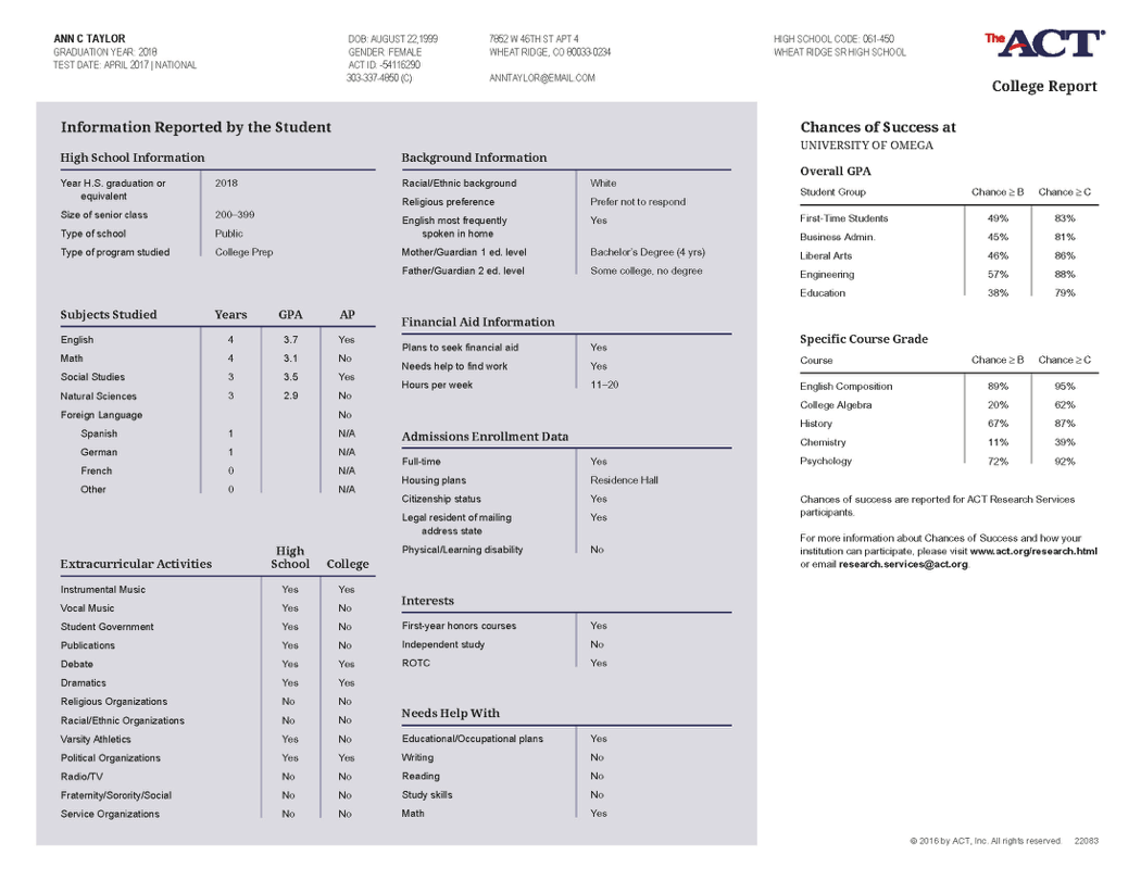 ACT College Report by Student - Score At The Top